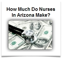 Nursing Salary in Arizona